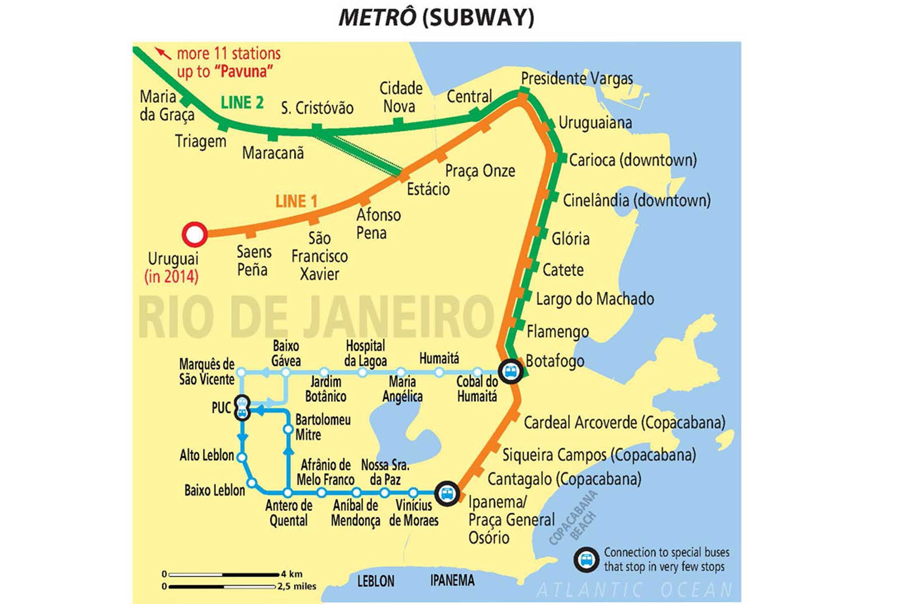 Rio Subway Map